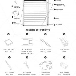 Composite Fencing design
