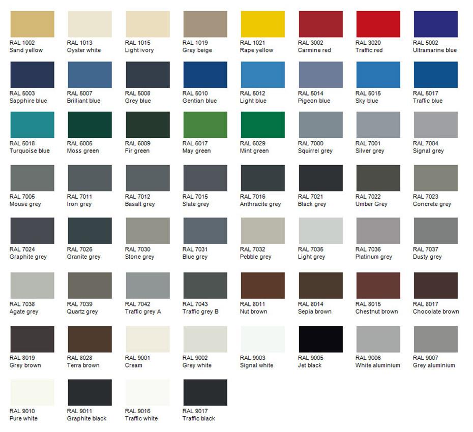 colour pellet